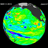 Latest jason data from: 03/03/2013