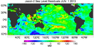 Latest jason data from: 06/01/2013