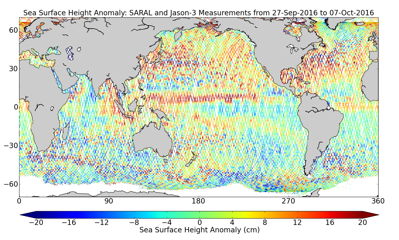 Sea Surface Height Anomaly: SARAL and Jason-3 Measurements from 27-Sep-2016 to 07-Oct-2016