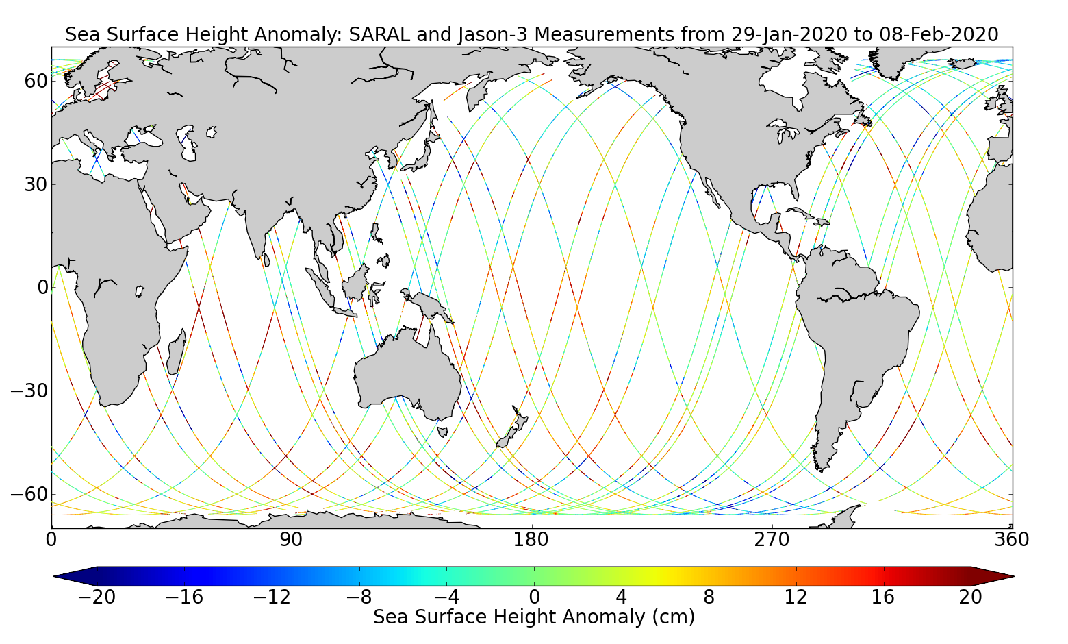 Sea Surface Height Anomaly: SARAL and Jason-3 Measurements from 29-Jan-2020 to 08-Feb-2020