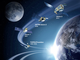 Artist's concept of OST spacecraft; Past, Present, and Future