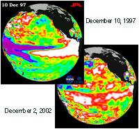 El Nino - 1997 and 2002