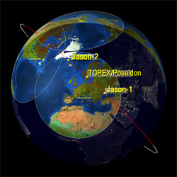 Simulation showing Jason-2, TOPEX/Poseidon and Jason-1 flight paths projected on an Earth map.