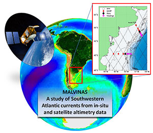 Southwestern Atlantic currents from in-situ and satellite altimetry data
