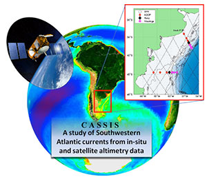 Towards High Resolution Altimetry: evaluation of products in the Southwestern Atlantic
