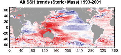 Image for 'Sea Level Rise from Satellite Altimetry'