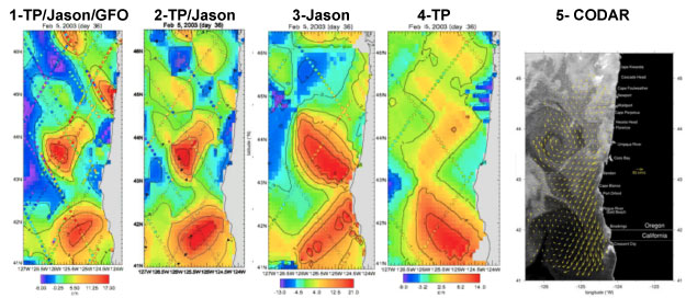 Tandem Mission Data; Mesoscale Circulation in the California Current Image