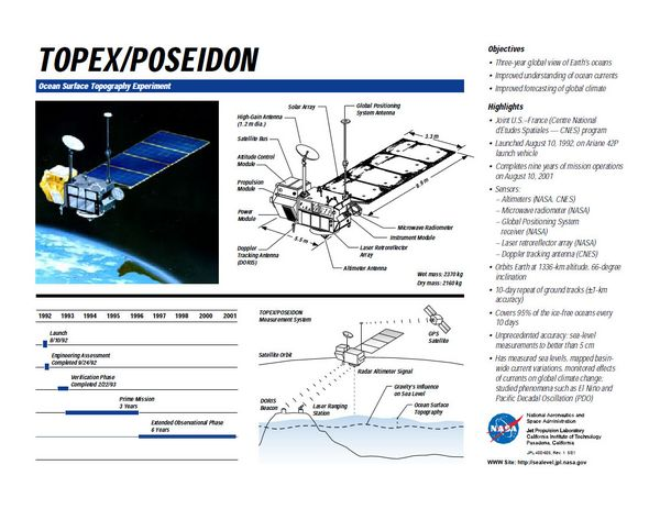TOPEX/Poseidon Fact Sheet