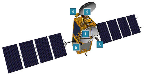 Artists concept of the OSTM/Jason-2 spacecraft.