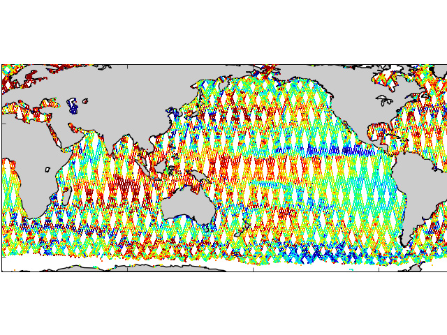 SARAL/AltiKa Near-Real-Time along track Sea Surface Height residuals