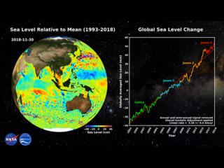 Sea Surface Height Anomalies and Global Mean Sea Level